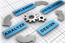Customized Software Development, Web Applications, Software Applications India.